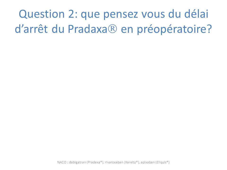 Question 2: que pensez vous du délai d'arrêt du Pradaxa en préopératoire