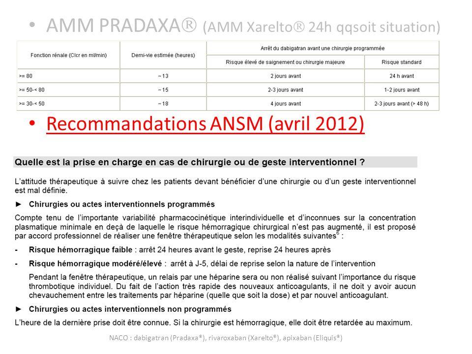 AMM PRADAXA (AMM Xarelto 24h qqsoit situation)