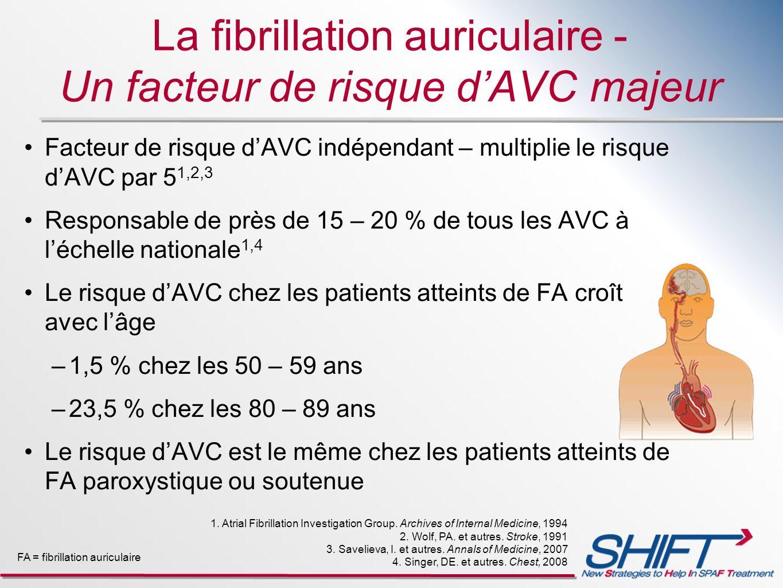 La fibrillation auriculaire - Un facteur de risque d'AVC majeur