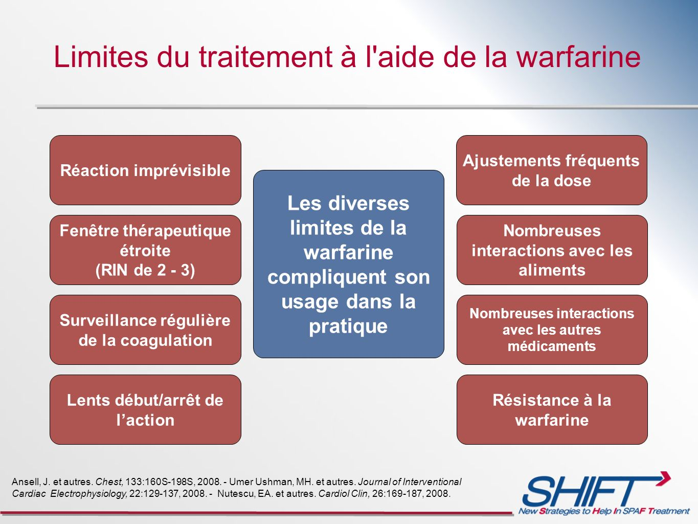 Limites du traitement à l aide de la warfarine