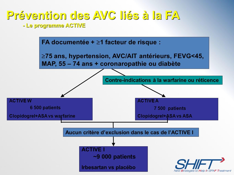Prévention des AVC liés à la FA