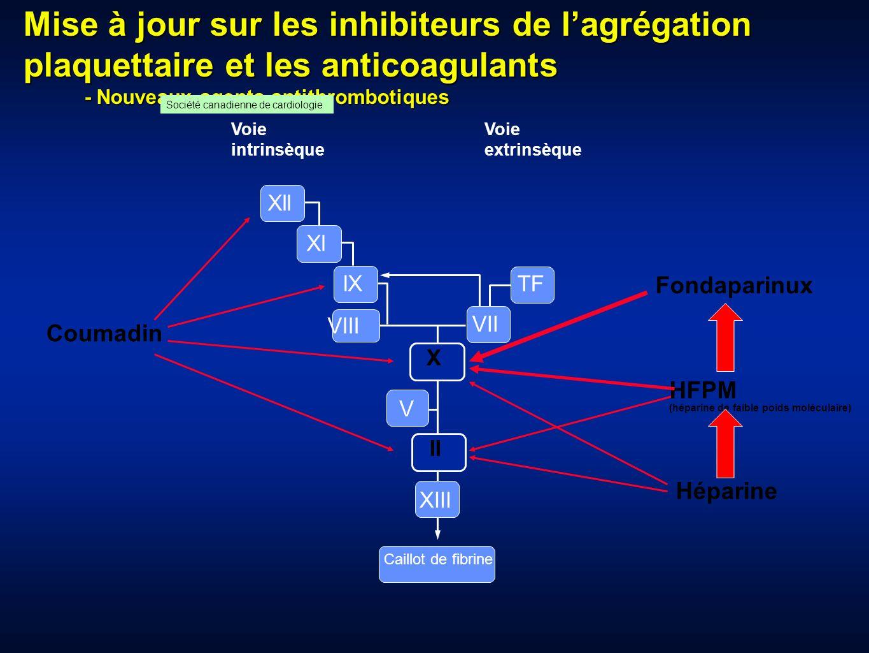 Mise à jour sur les inhibiteurs de l'agrégation plaquettaire et les anticoagulants