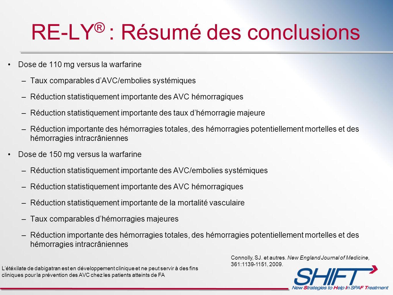 RE-LY® : Résumé des conclusions