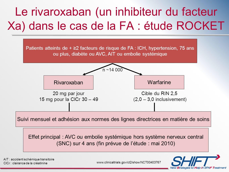 Le rivaroxaban (un inhibiteur du facteur Xa) dans le cas de la FA : étude ROCKET