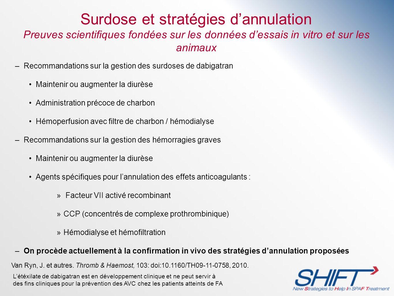 Surdose et stratégies d'annulation Preuves scientifiques fondées sur les données d'essais in vitro et sur les animaux