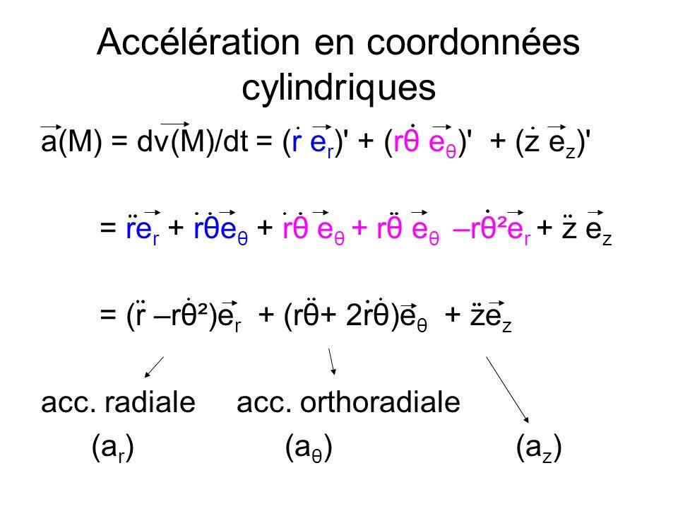 Accélération en coordonnées cylindriques