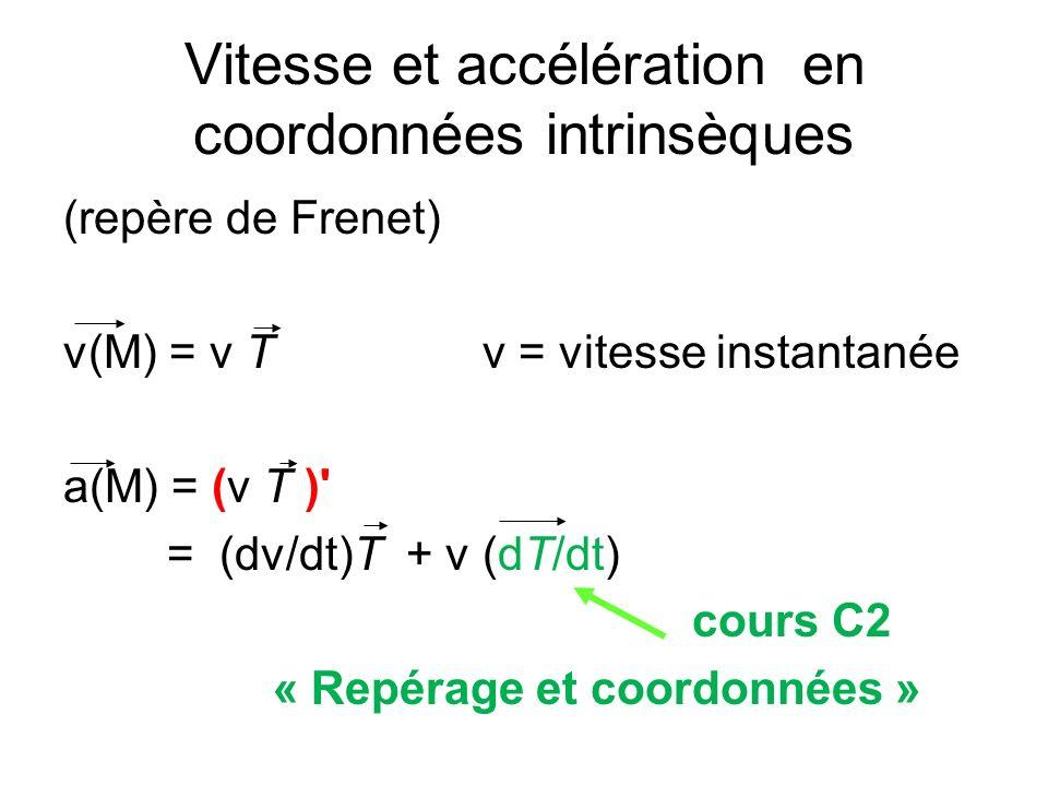 Vitesse et accélération en coordonnées intrinsèques
