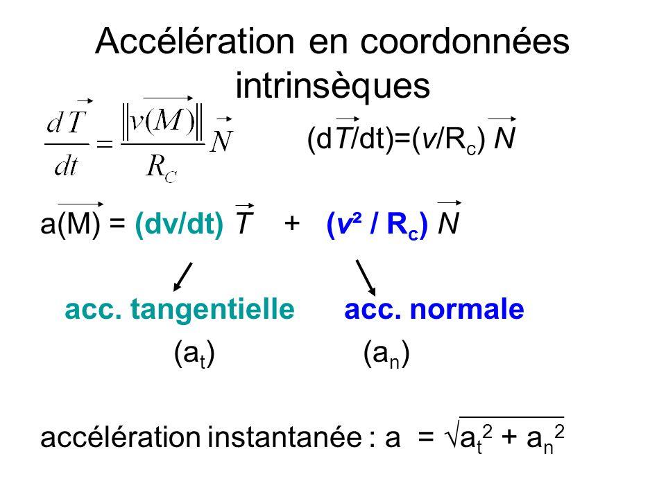 Accélération en coordonnées intrinsèques