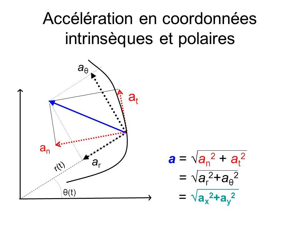 Accélération en coordonnées intrinsèques et polaires