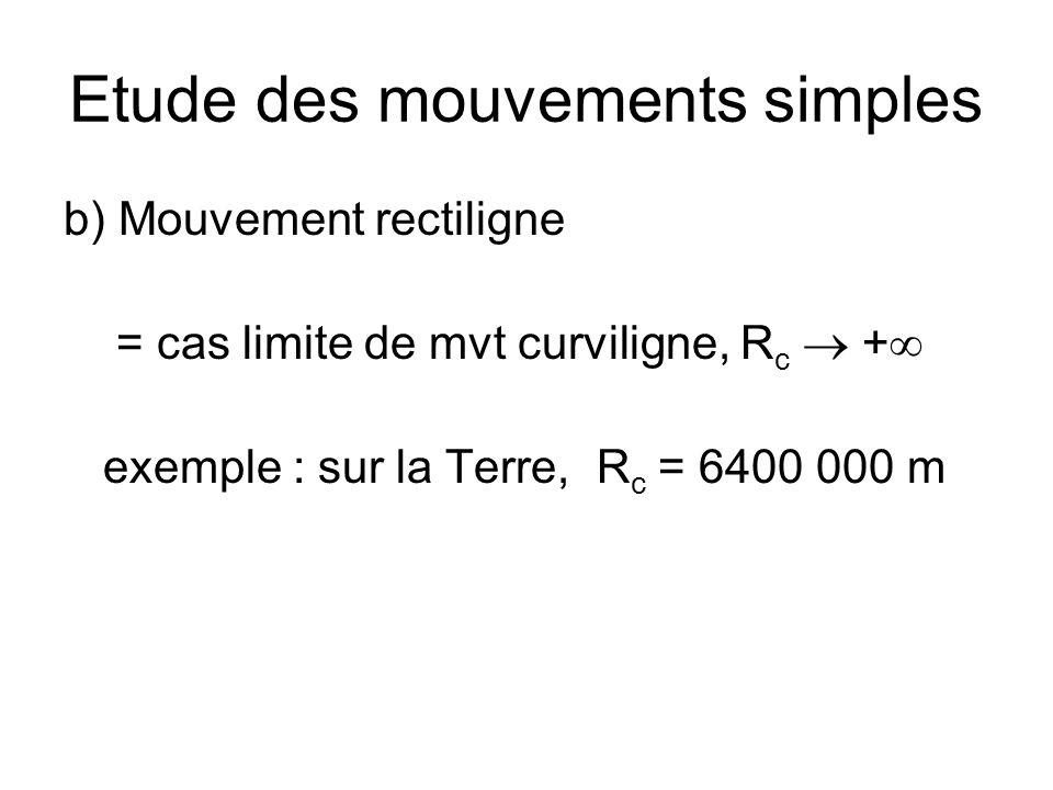 Etude des mouvements simples