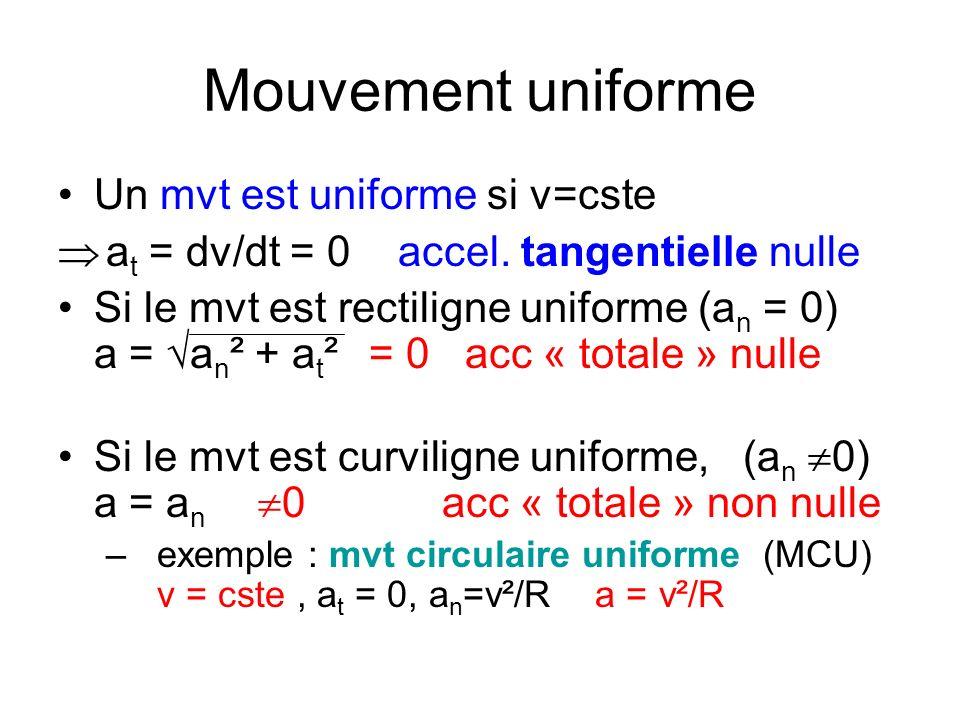 Mouvement uniforme Un mvt est uniforme si v=cste