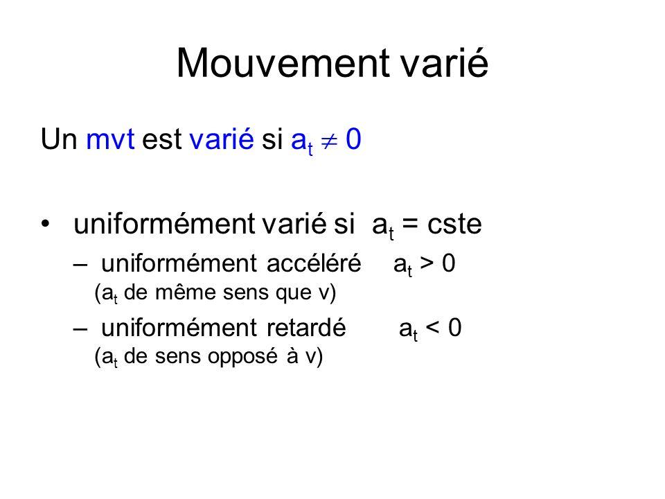 Mouvement varié Un mvt est varié si at  0