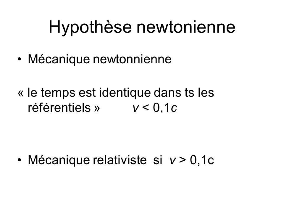 Hypothèse newtonienne
