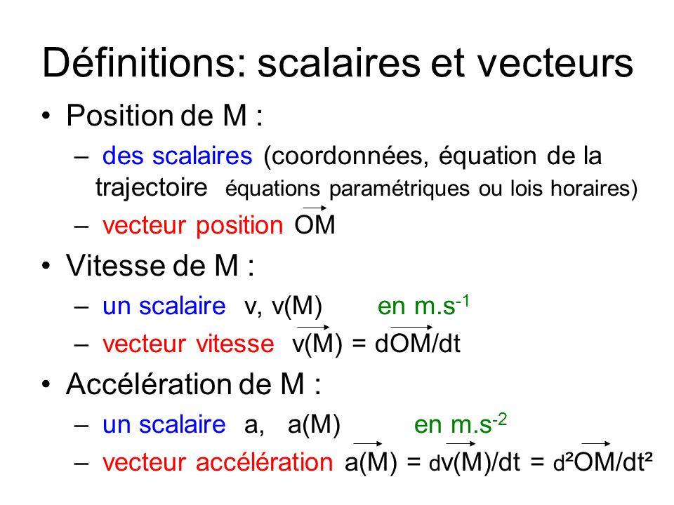 Définitions: scalaires et vecteurs