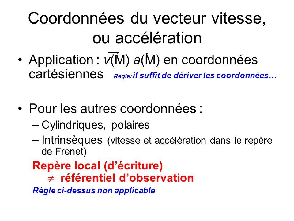 Coordonnées du vecteur vitesse, ou accélération