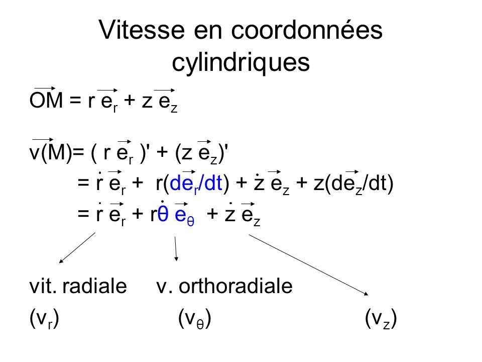 Vitesse en coordonnées cylindriques