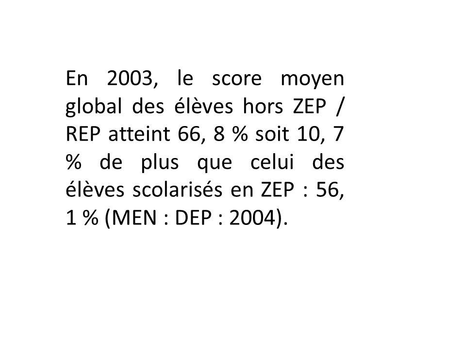 En 2003, le score moyen global des élèves hors ZEP / REP atteint 66, 8 % soit 10, 7 % de plus que celui des élèves scolarisés en ZEP : 56, 1 % (MEN : DEP : 2004).