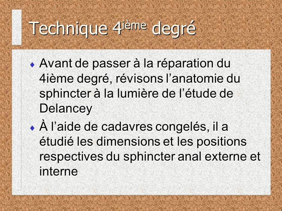 Technique 4ième degré Avant de passer à la réparation du 4ième degré, révisons l'anatomie du sphincter à la lumière de l'étude de Delancey.