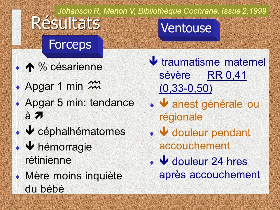 Johanson R, Menon V, Bibliothèque Cochrane. Issue 2,1999