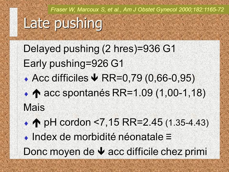 Fraser W, Marcoux S, et al., Am J Obstet Gynecol 2000;182:1165-72