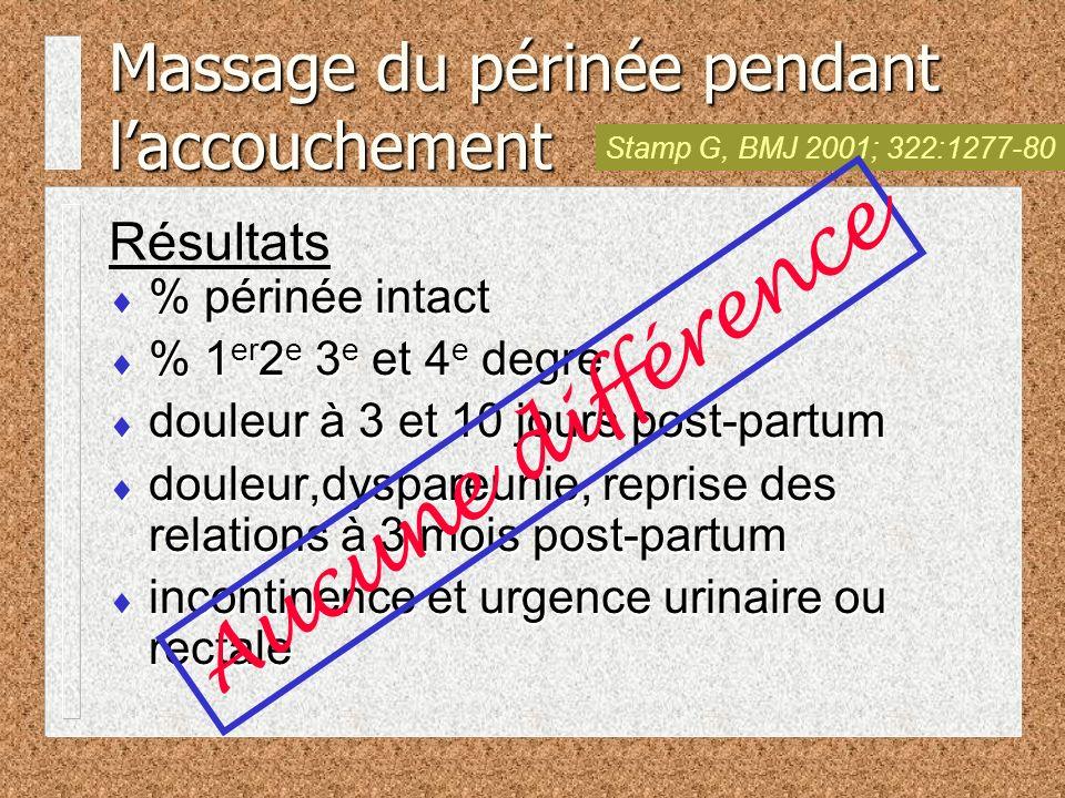 Massage du périnée pendant l'accouchement