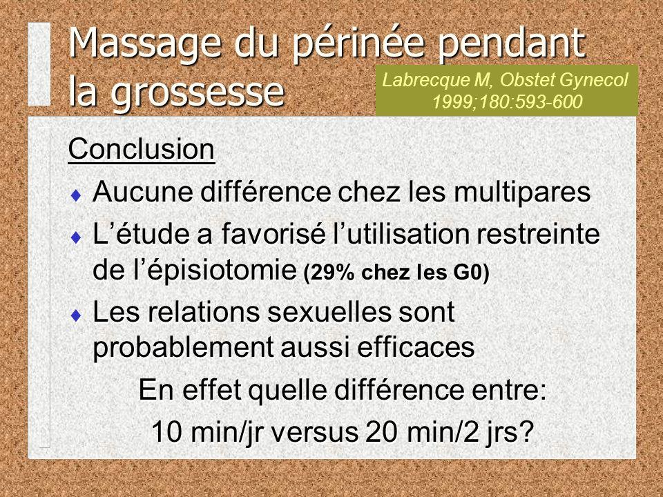 Massage du périnée pendant la grossesse