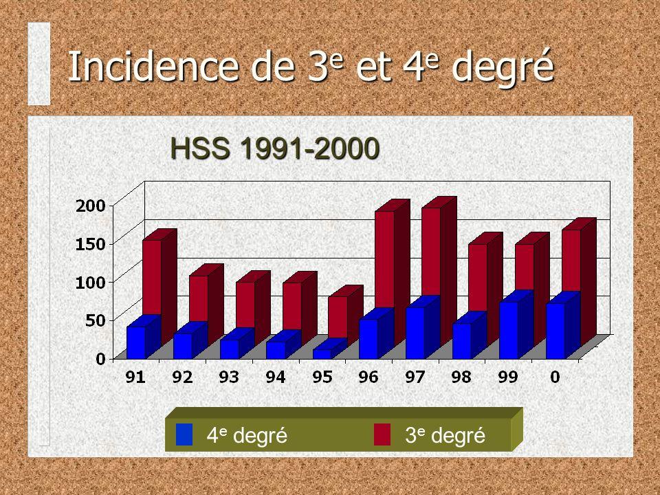 Incidence de 3e et 4e degré