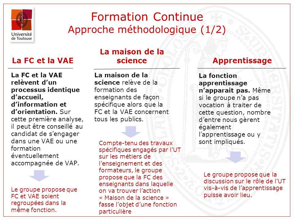 Formation Continue Approche méthodologique (1/2)