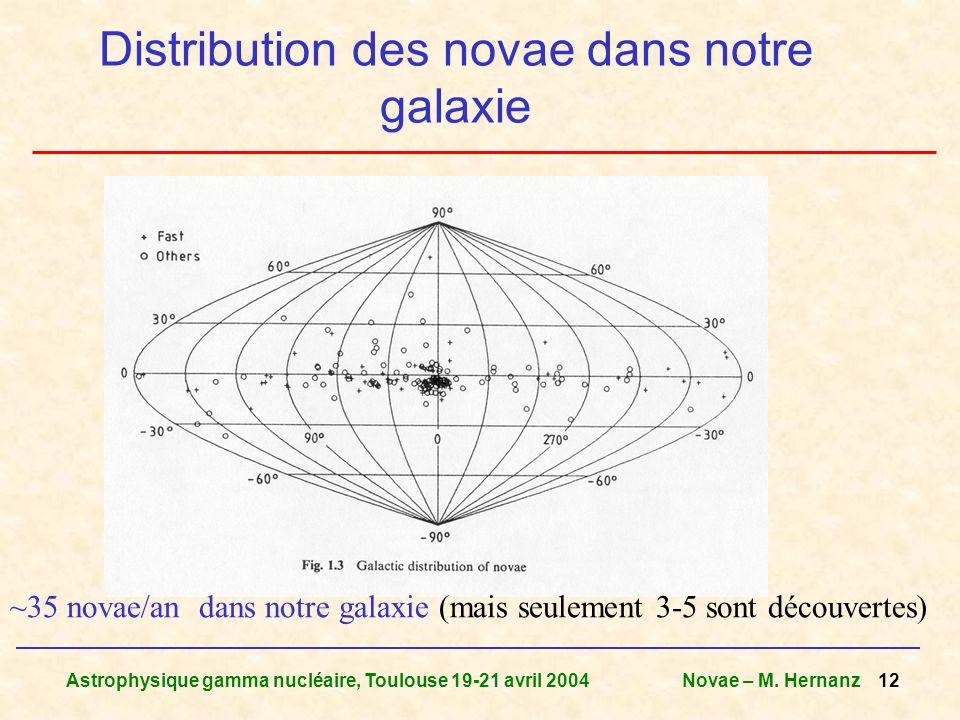 Distribution des novae dans notre galaxie