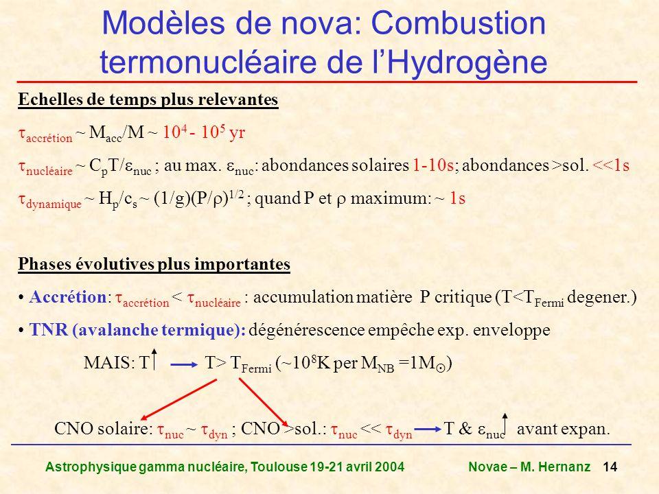 Modèles de nova: Combustion termonucléaire de l'Hydrogène