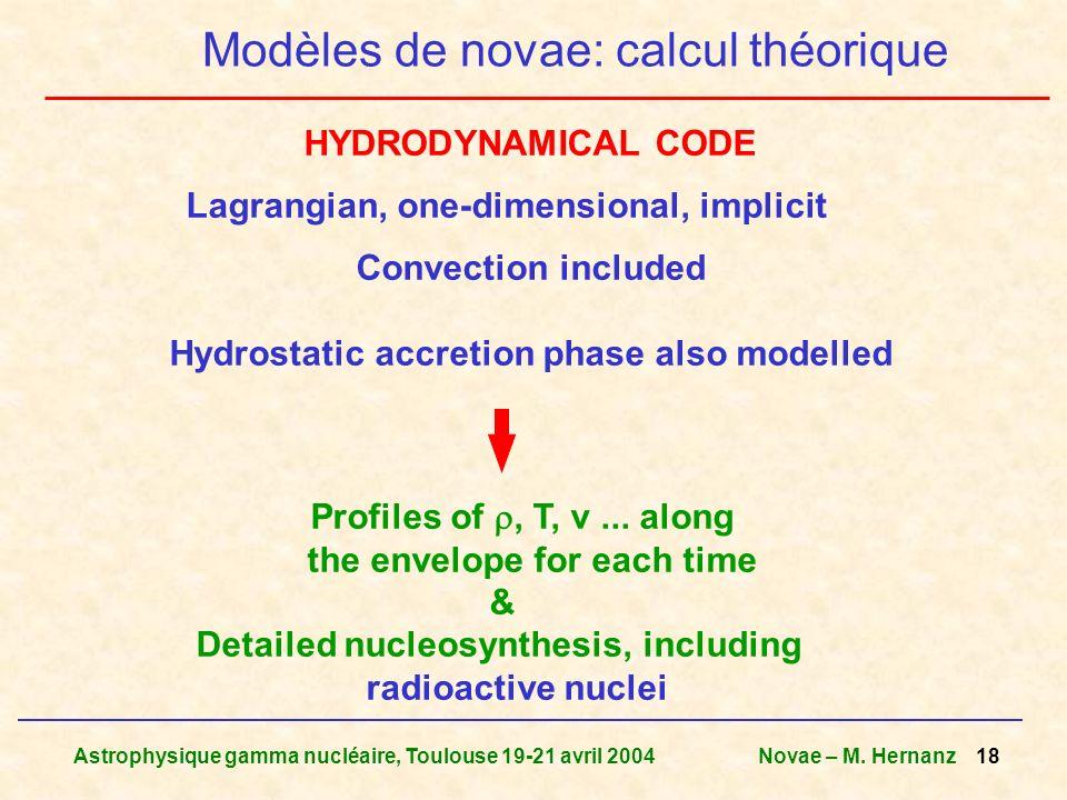 Modèles de novae: calcul théorique