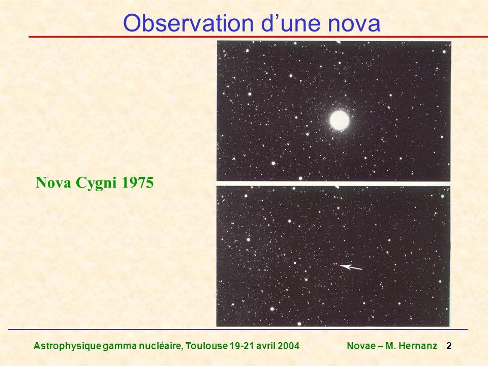 Observation d'une nova