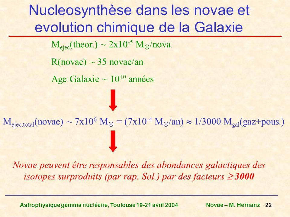 Nucleosynthèse dans les novae et evolution chimique de la Galaxie