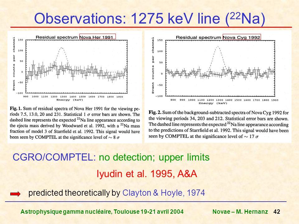 Observations: 1275 keV line (22Na)