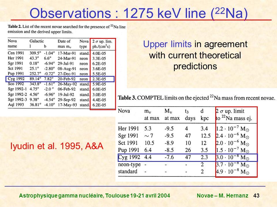 Observations : 1275 keV line (22Na)