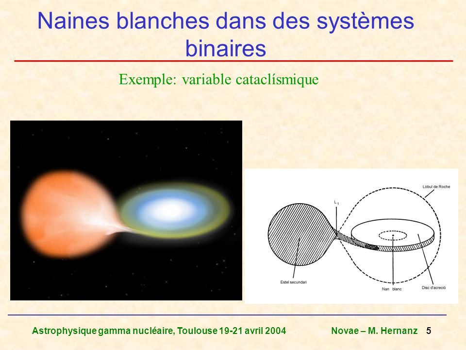 Naines blanches dans des systèmes binaires
