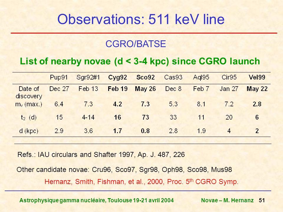 Observations: 511 keV line