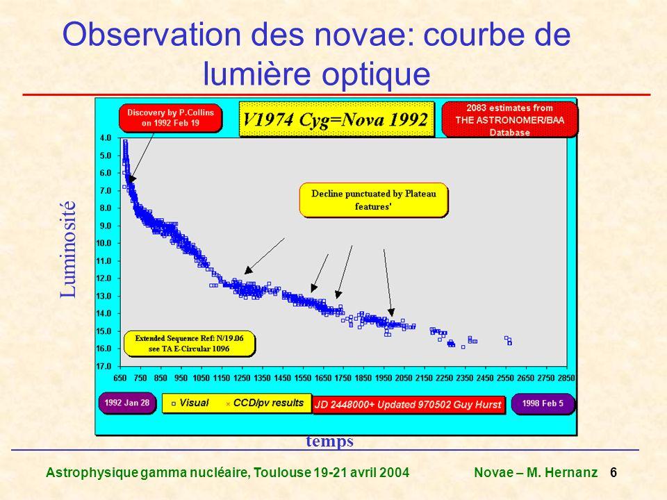 Observation des novae: courbe de lumière optique