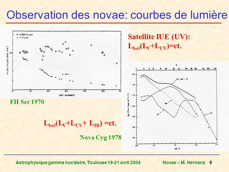 Observation des novae: courbes de lumière