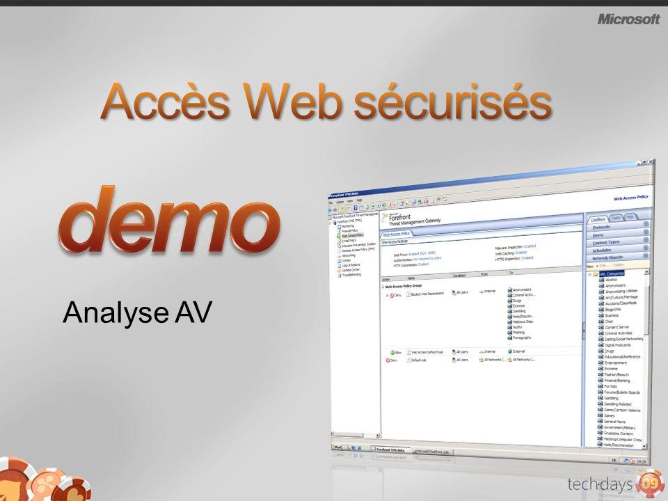 demo Accès Web sécurisés Analyse AV 3/31/2017 1:22 AM