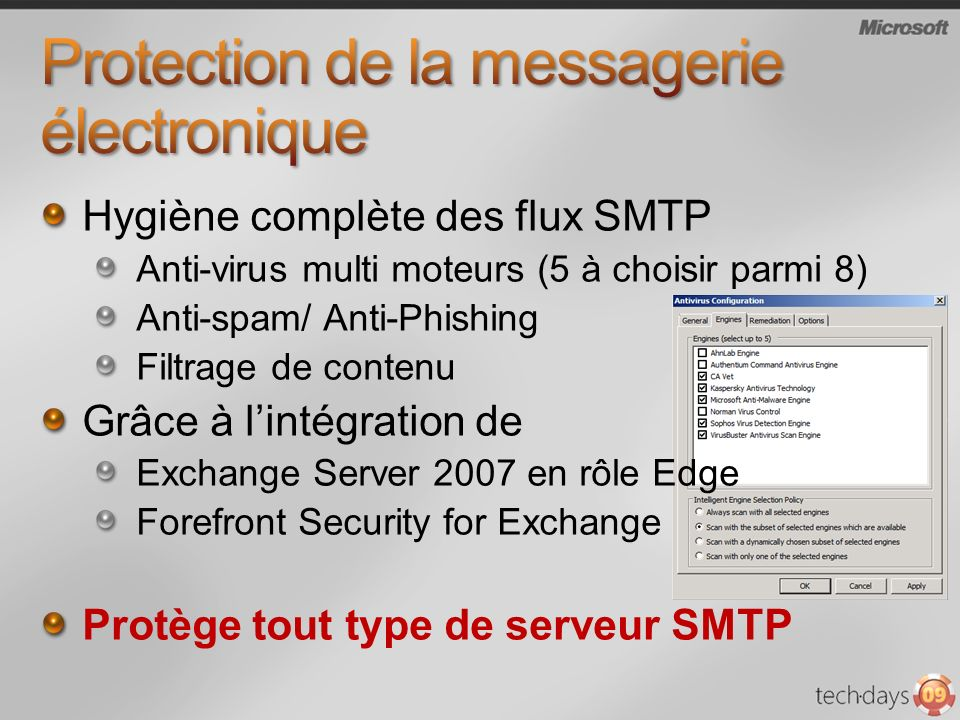 Protection de la messagerie électronique