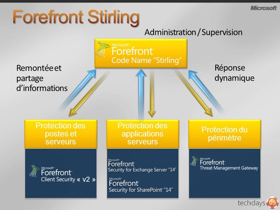 Forefront Stirling Administration / Supervision Remontée et partage