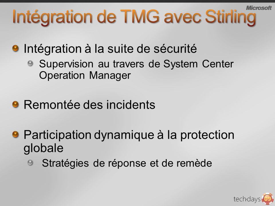 Intégration de TMG avec Stirling
