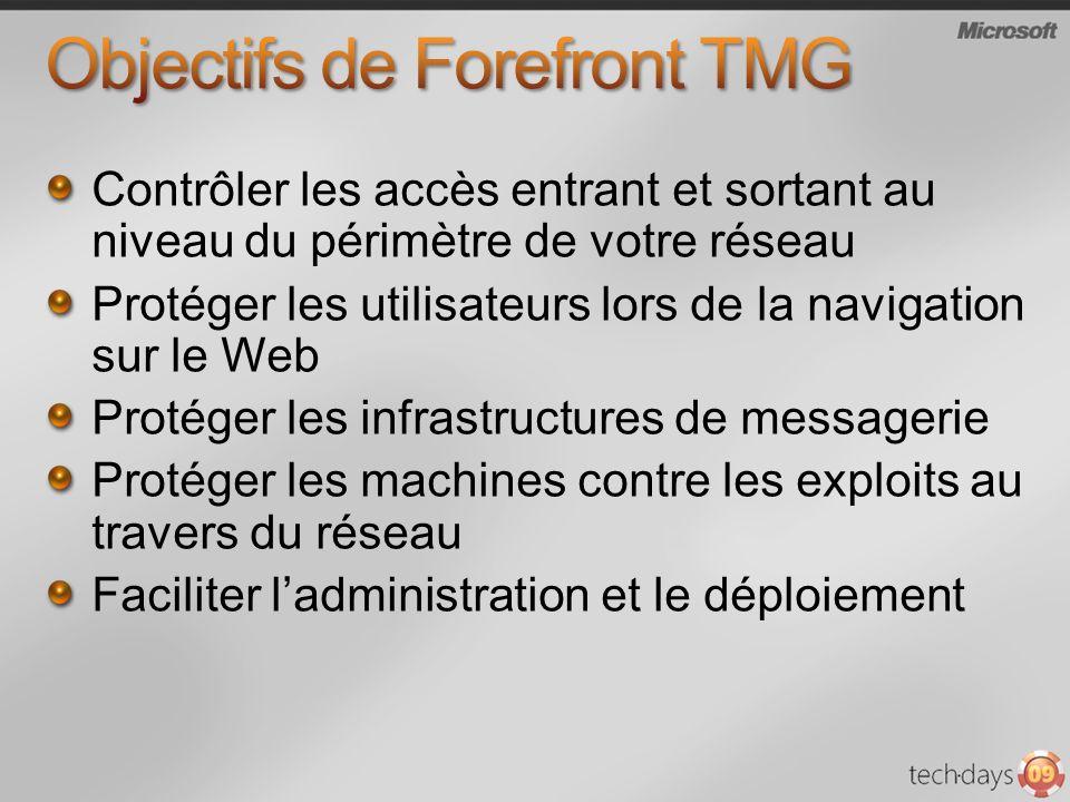 Objectifs de Forefront TMG