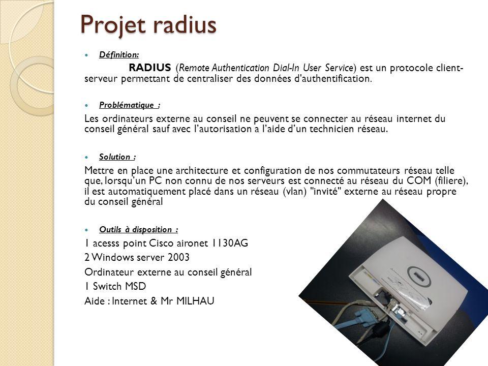 Projet radius Définition: