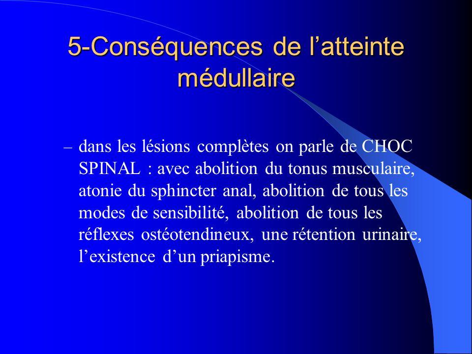 5-Conséquences de l'atteinte médullaire