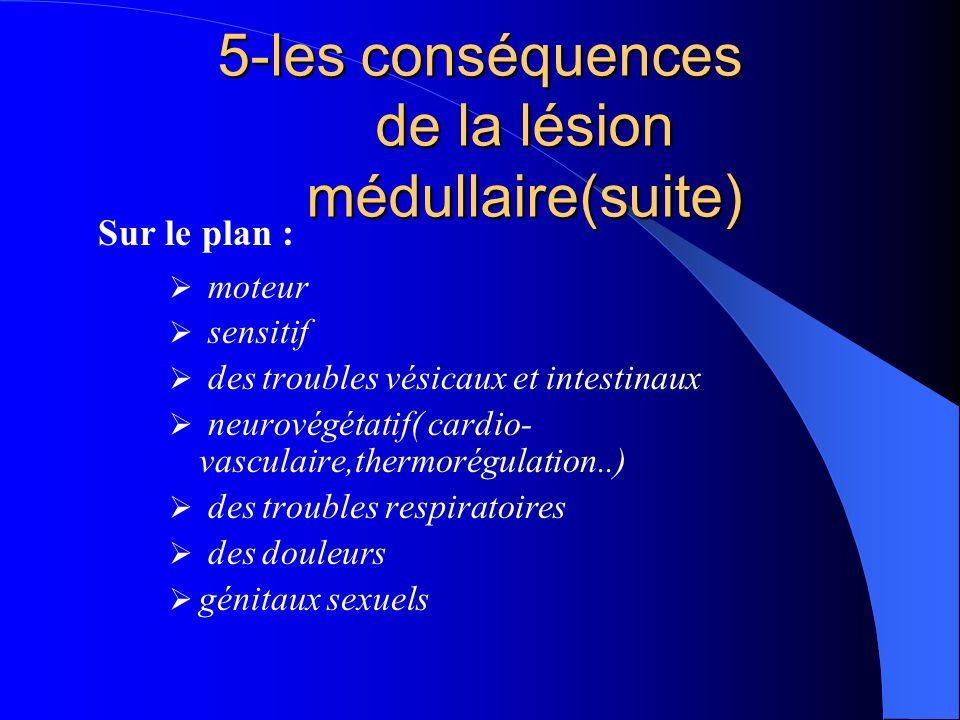 5-les conséquences de la lésion médullaire(suite)