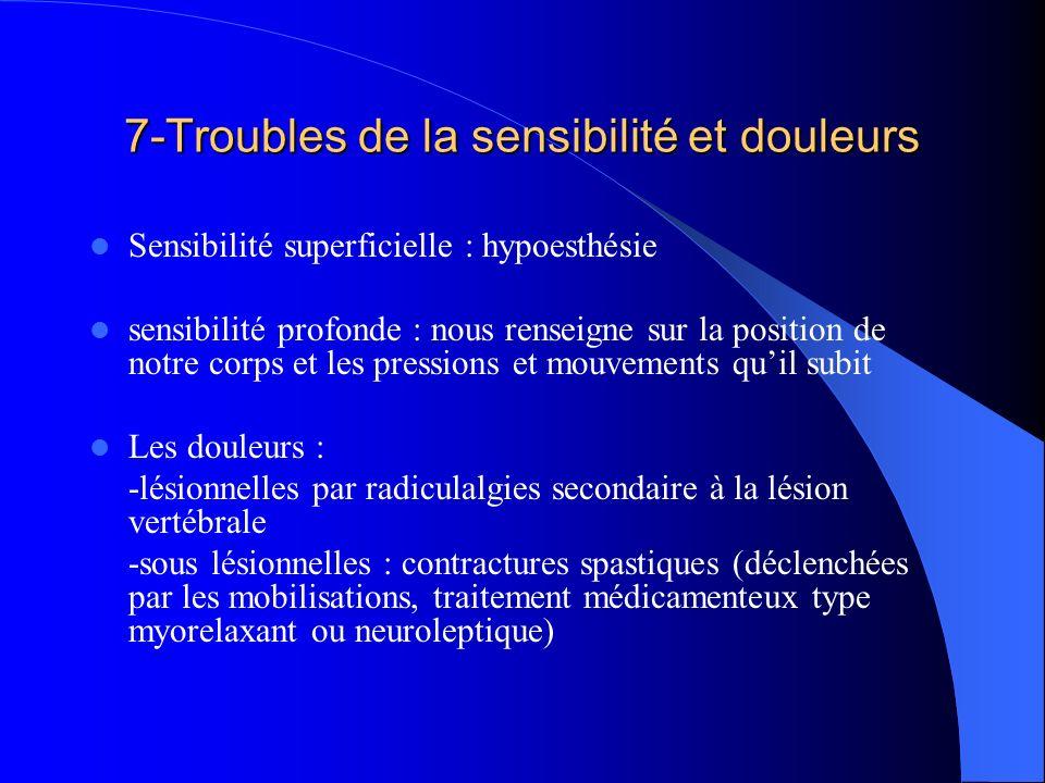 7-Troubles de la sensibilité et douleurs