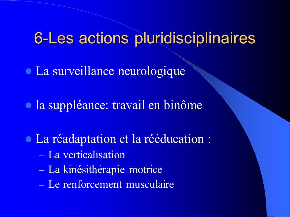 6-Les actions pluridisciplinaires