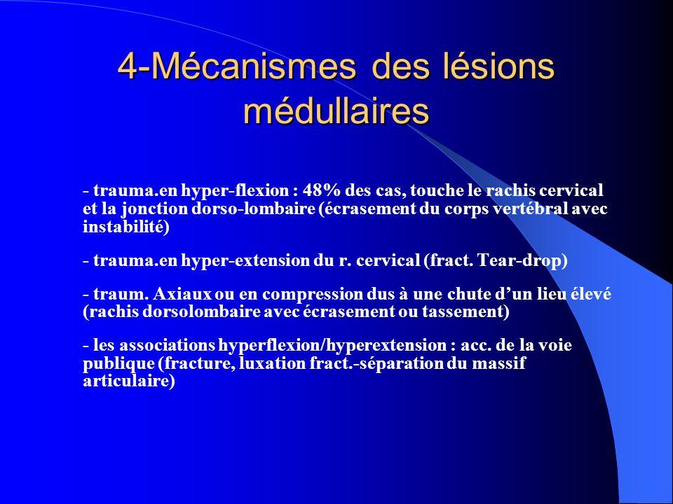 4-Mécanismes des lésions médullaires